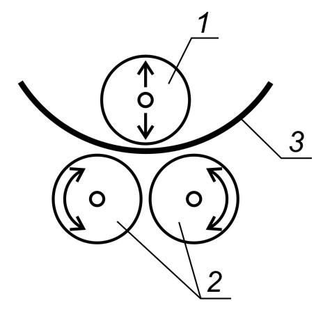 Принцип работы вальцовочного